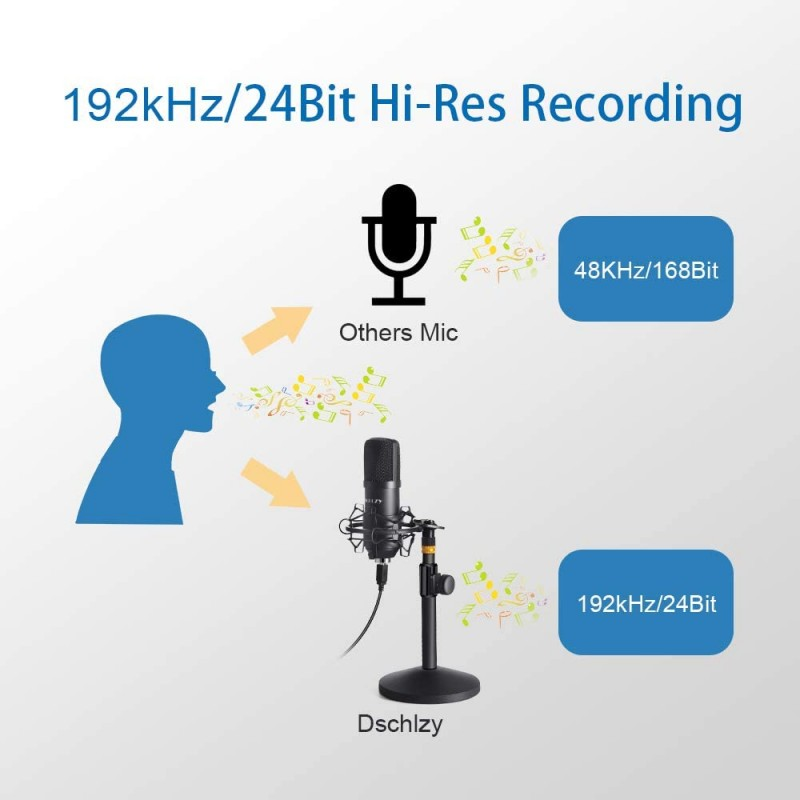 microphones USB Streaming Podcast PC Microphone,Professional Computer Mic 192kHz/24bit Studio Cardioid Condenser Kit with Sound Card Desktop Stand Shock Mount Pop Filter for Skype Youtuber (Black)